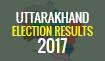 Uttarakhand Election Results Live